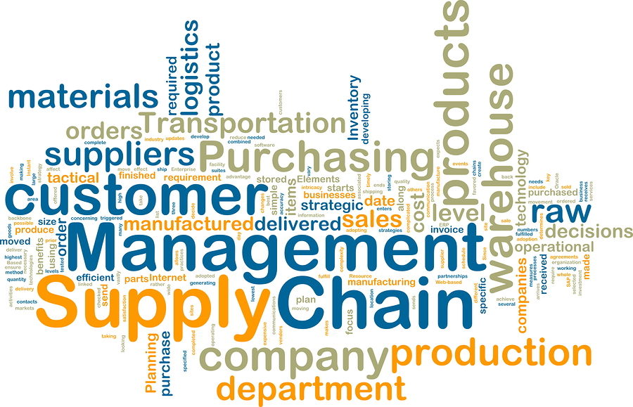 role of the purchasing department of a manufacturing firm in achieving quality Quality management in procurement and management resources play a crucial role in ensuring quality  the procurement department should collaborate with other.